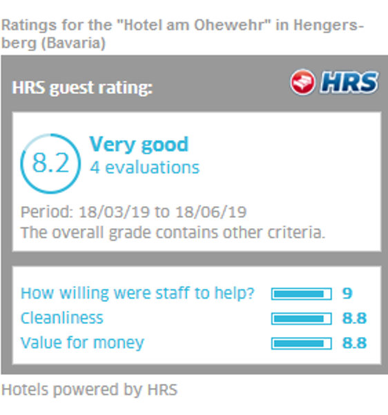 hrs guest rating very good